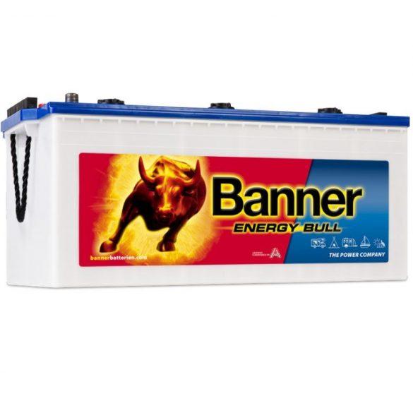 banner-energy-bull-96801